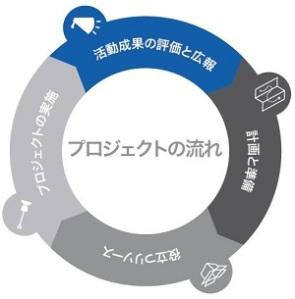 webinar5_JA