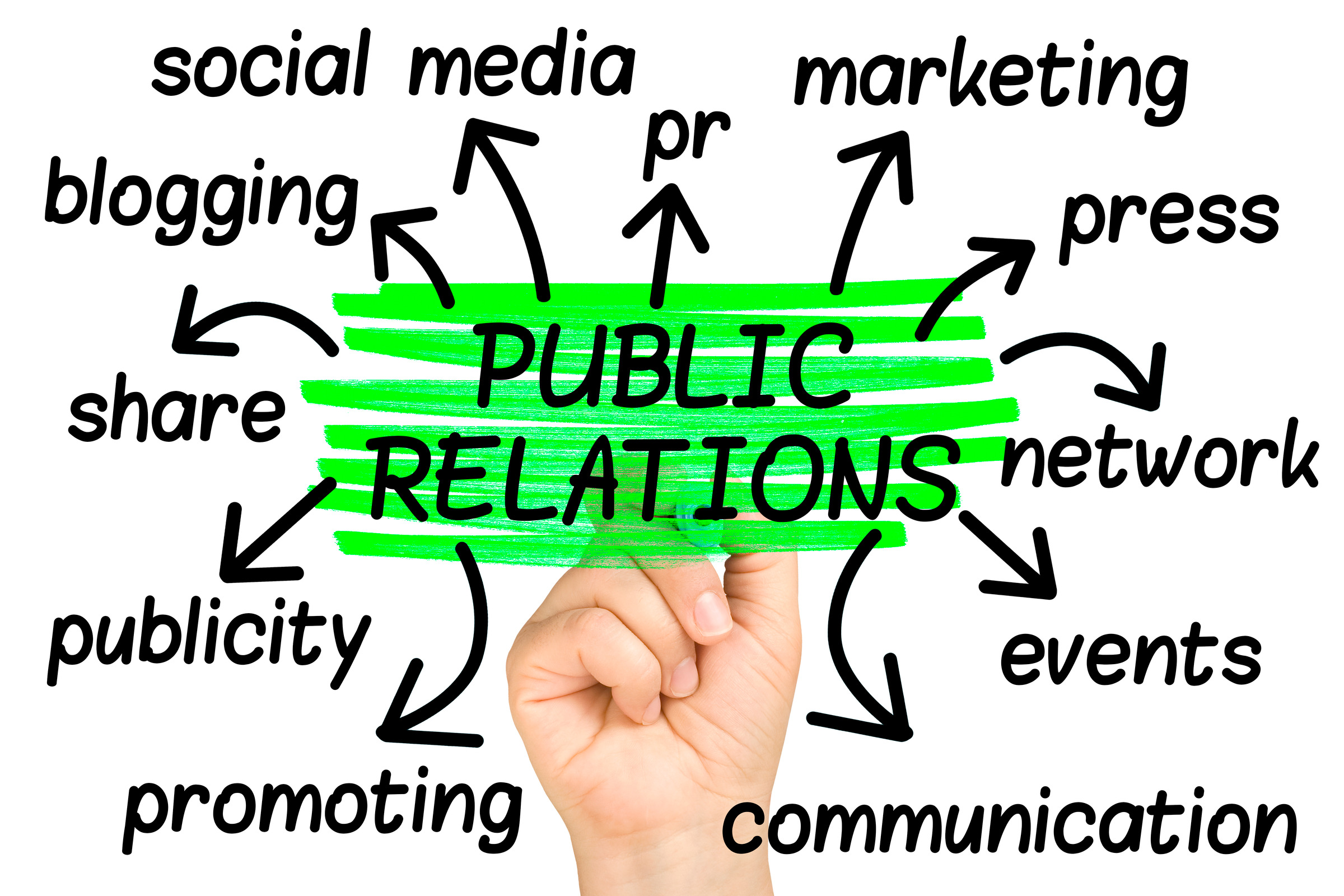 Public Relations Word Cloud tag cloud isolated
